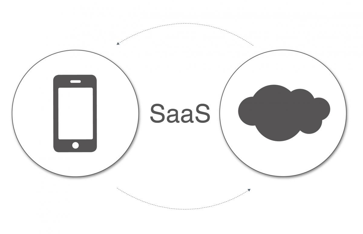 Information SAAS : pour plus de sûreté !